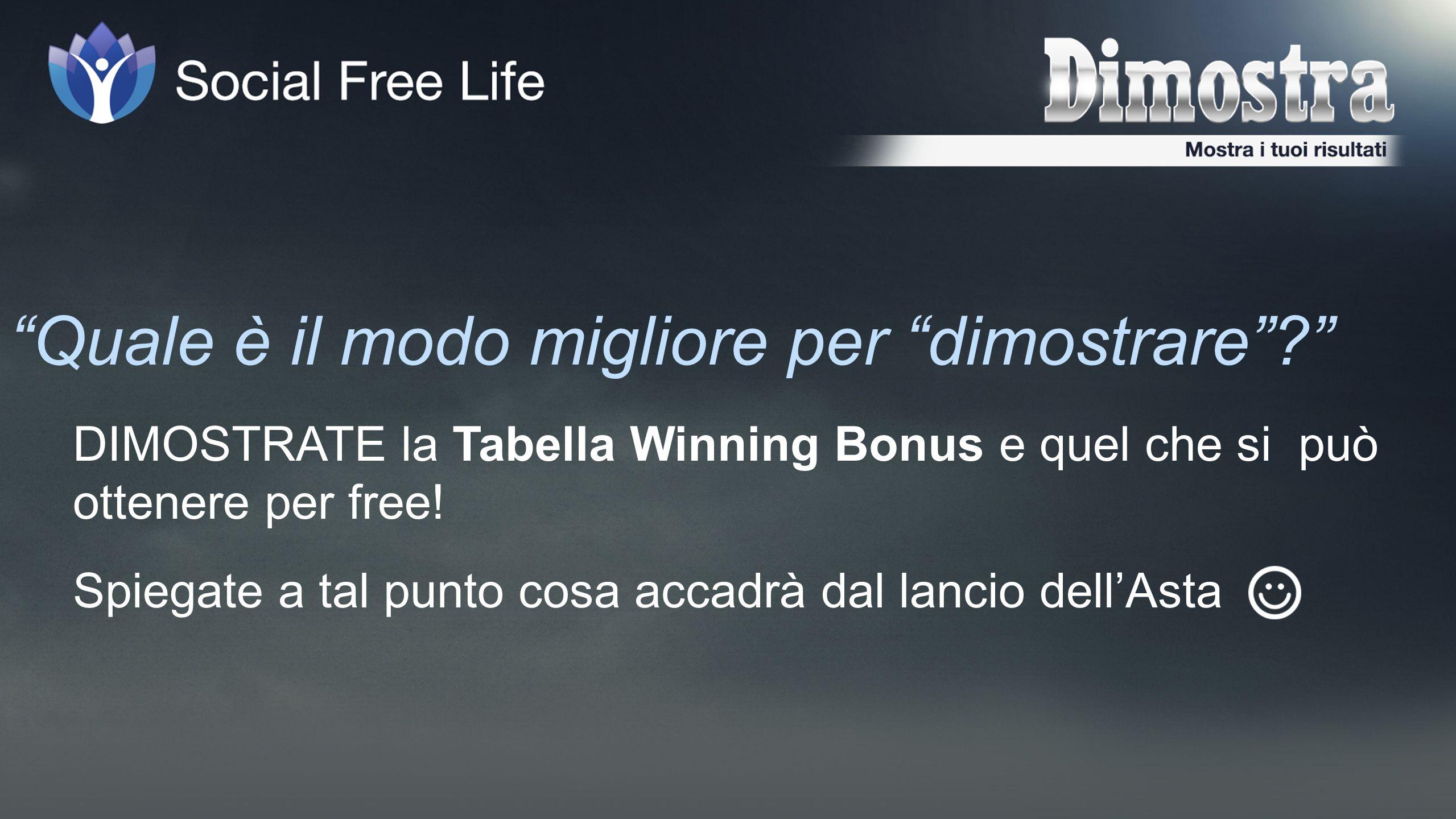 Quale è il modo migliore per dimostrare ? DIMOSTRATE la Tabella Winning Bonus e quel che si può ottenere per free.