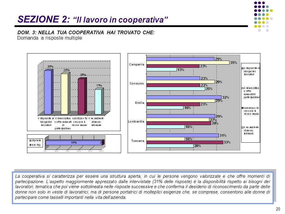 """20 SEZIONE 2: """"Il lavoro in cooperativa"""" DOM. 3: NELLA TUA COOPERATIVA HAI TROVATO CHE: Domanda a risposte multiple La cooperativa si caratterizza per"""