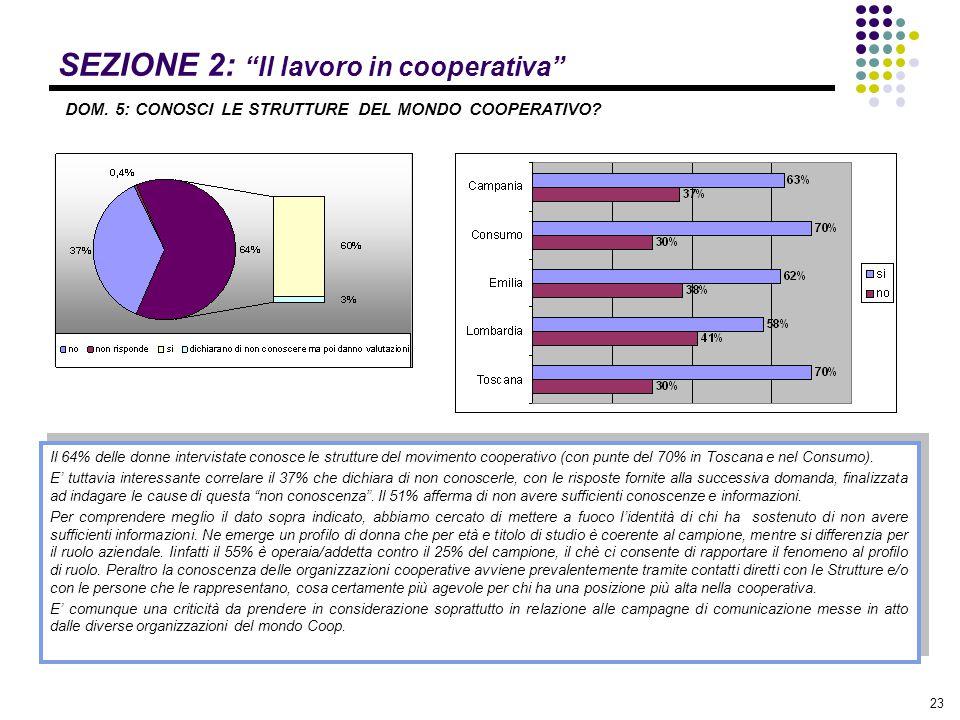 """23 SEZIONE 2: """"Il lavoro in cooperativa"""" DOM. 5: CONOSCI LE STRUTTURE DEL MONDO COOPERATIVO? Il 64% delle donne intervistate conosce le strutture del"""