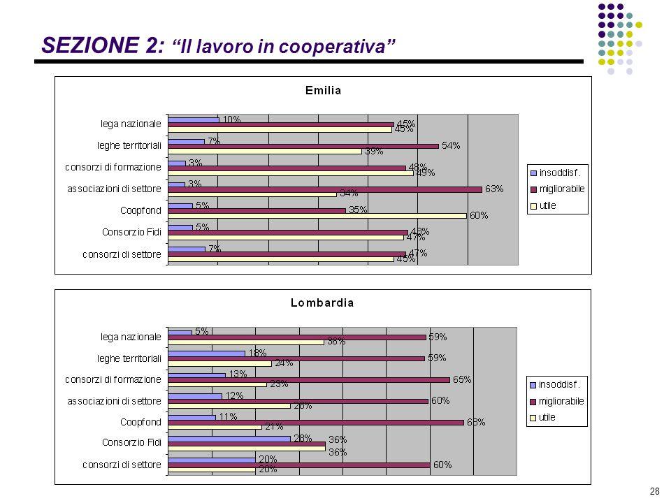 """28 SEZIONE 2: """"Il lavoro in cooperativa"""""""