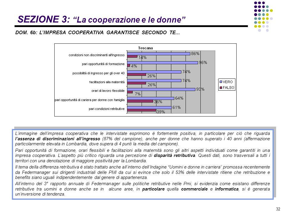 """32 SEZIONE 3: """"La cooperazione e le donne"""" DOM. 6b: L'IMPRESA COOPERATIVA GARANTISCE SECONDO TE... L'immagine dell'impresa cooperativa che le intervis"""