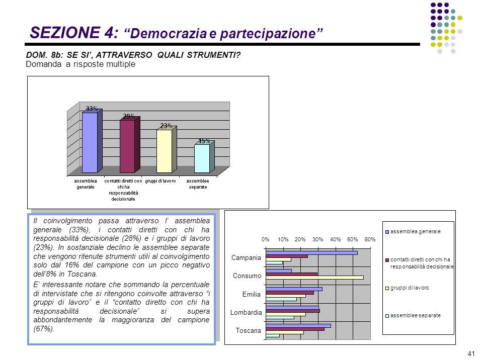 """41 SEZIONE 4: """"Democrazia e partecipazione"""" DOM. 8b: SE SI', ATTRAVERSO QUALI STRUMENTI? Domanda a risposte multiple Il coinvolgimento passa attravers"""