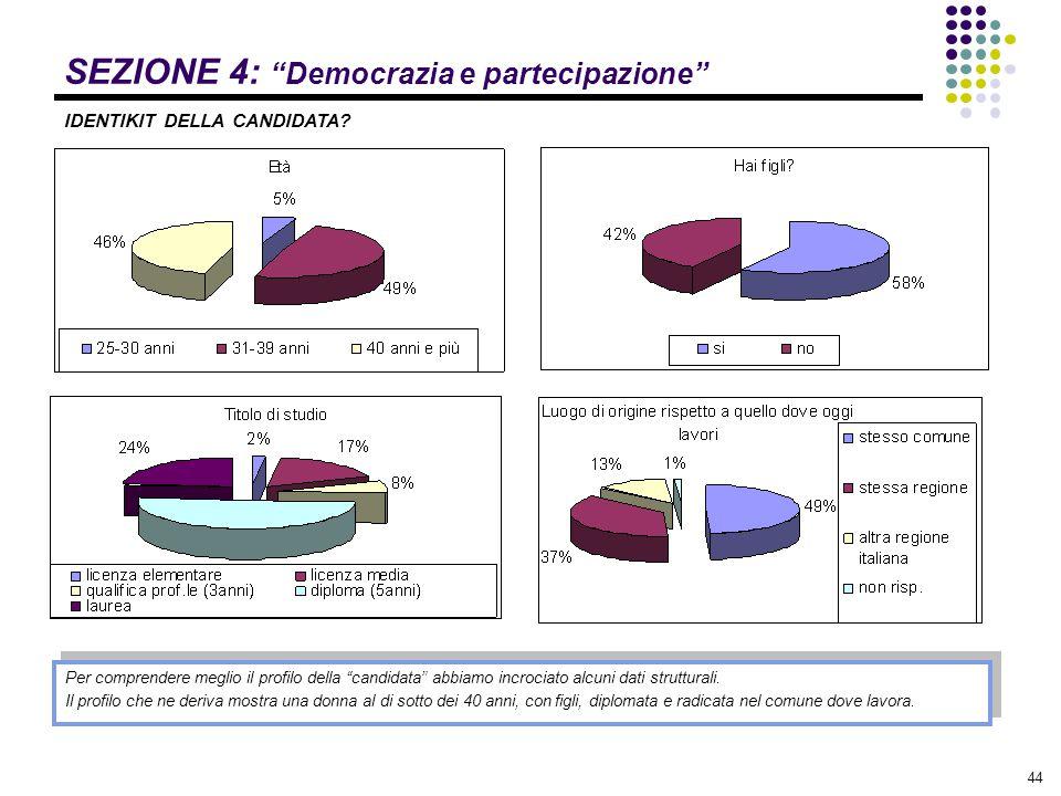 """44 SEZIONE 4: """"Democrazia e partecipazione"""" Per comprendere meglio il profilo della """"candidata"""" abbiamo incrociato alcuni dati strutturali. Il profilo"""