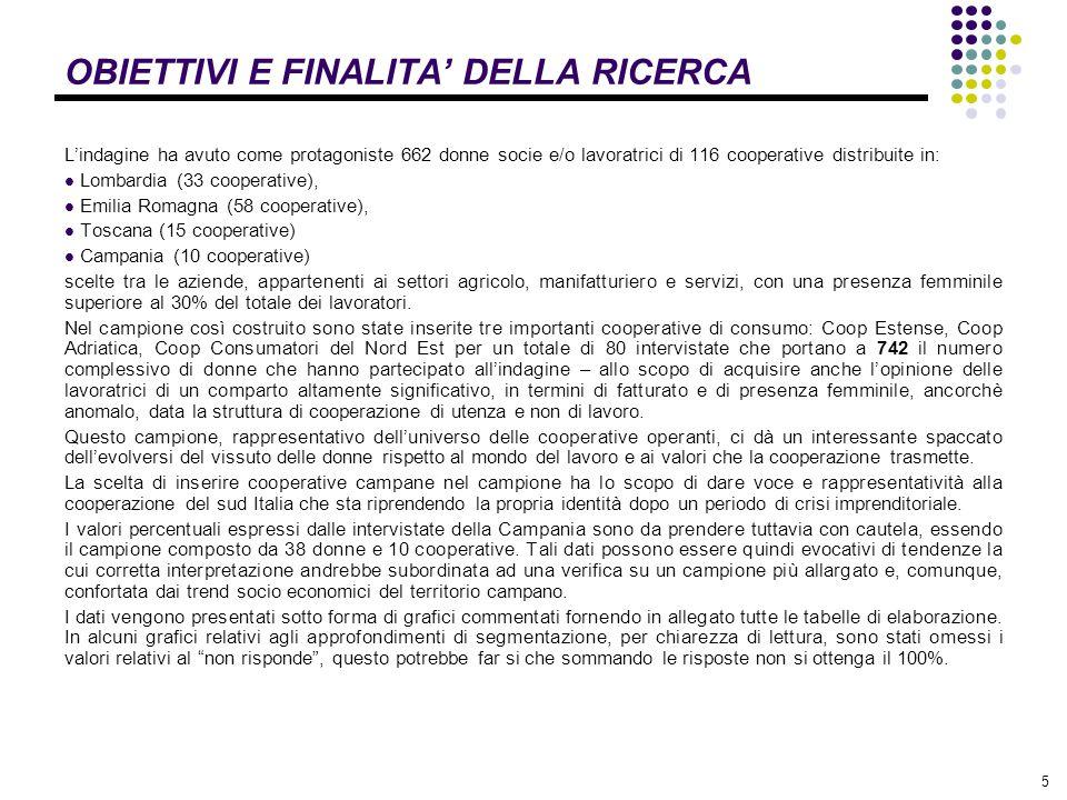 46 SEZIONE 4: Democrazia e partecipazione DOM.11: IN CASO DI CANDIDATURA, SEI STATA ELETTA.