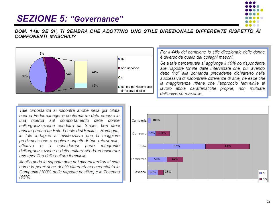 """52 SEZIONE 5: """"Governance"""" DOM. 14a: SE SI', TI SEMBRA CHE ADOTTINO UNO STILE DIREZIONALE DIFFERENTE RISPETTO AI COMPONENTI MASCHILI? Tale circostanza"""