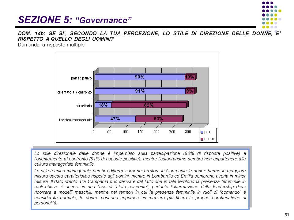"""53 SEZIONE 5: """"Governance"""" DOM. 14b: SE SI', SECONDO LA TUA PERCEZIONE, LO STILE DI DIREZIONE DELLE DONNE, E' RISPETTO A QUELLO DEGLI UOMINI? Domanda"""