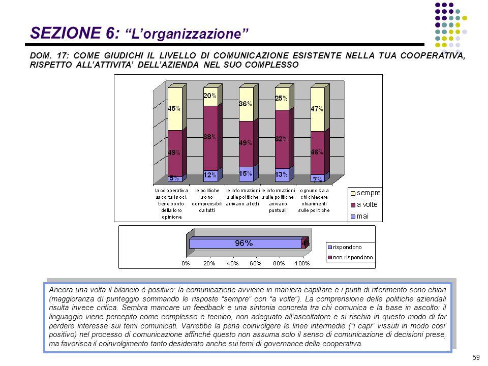 """59 SEZIONE 6: """"L'organizzazione"""" DOM. 17: COME GIUDICHI IL LIVELLO DI COMUNICAZIONE ESISTENTE NELLA TUA COOPERATIVA, RISPETTO ALL'ATTIVITA' DELL'AZIEN"""