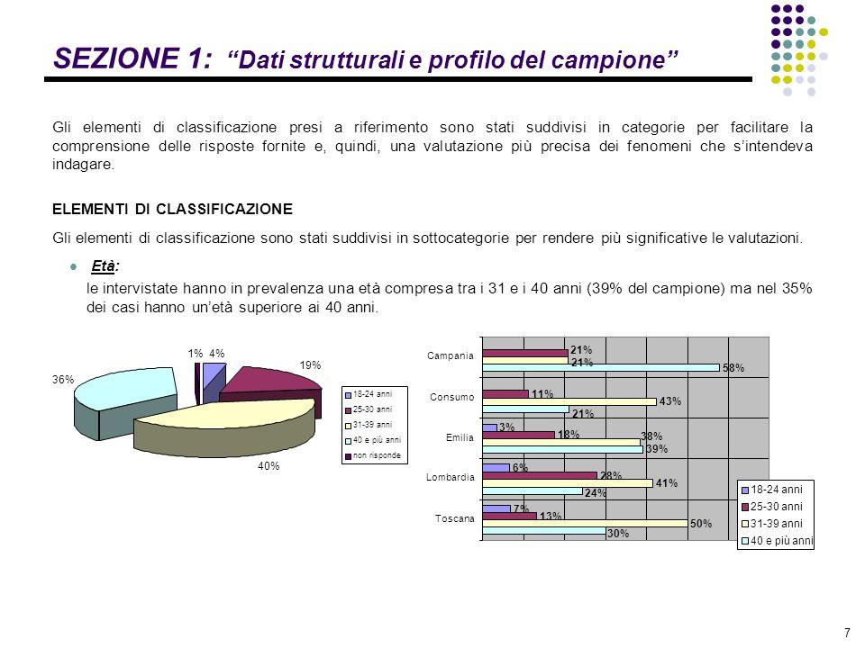 """7 SEZIONE 1: """"Dati strutturali e profilo del campione"""" Gli elementi di classificazione presi a riferimento sono stati suddivisi in categorie per facil"""