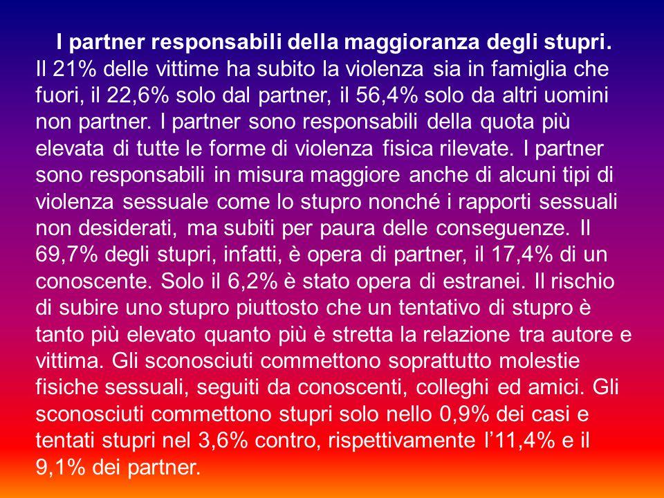 I partner responsabili della maggioranza degli stupri.