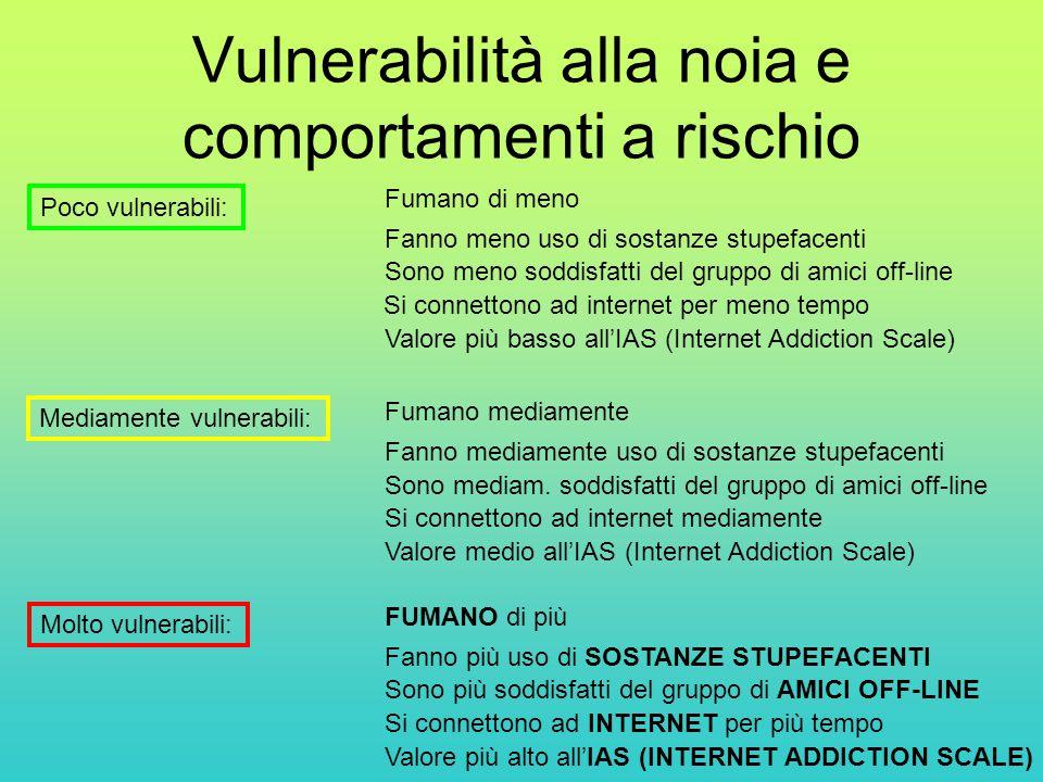 Vulnerabilità alla noia e comportamenti a rischio Poco vulnerabili: Mediamente vulnerabili: Molto vulnerabili: Fumano di meno Fumano mediamente FUMANO