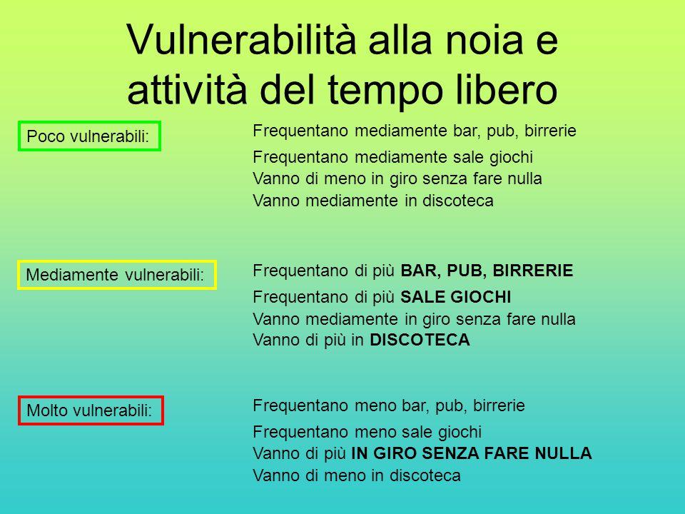 Vulnerabilità alla noia e attività del tempo libero Poco vulnerabili: Mediamente vulnerabili: Molto vulnerabili: Frequentano mediamente bar, pub, birr