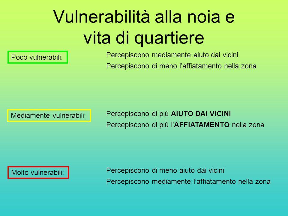 Vulnerabilità alla noia e vita di quartiere Poco vulnerabili: Mediamente vulnerabili: Molto vulnerabili: Percepiscono mediamente aiuto dai vicini Perc