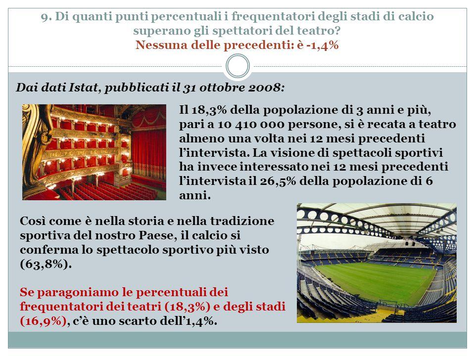 9. Di quanti punti percentuali i frequentatori degli stadi di calcio superano gli spettatori del teatro? Nessuna delle precedenti: è -1,4% Il 18,3% de