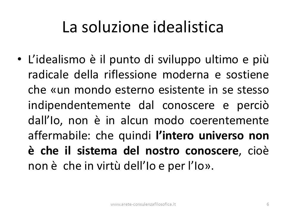 La soluzione idealistica L'idealismo è il punto di sviluppo ultimo e più radicale della riflessione moderna e sostiene che «un mondo esterno esistente