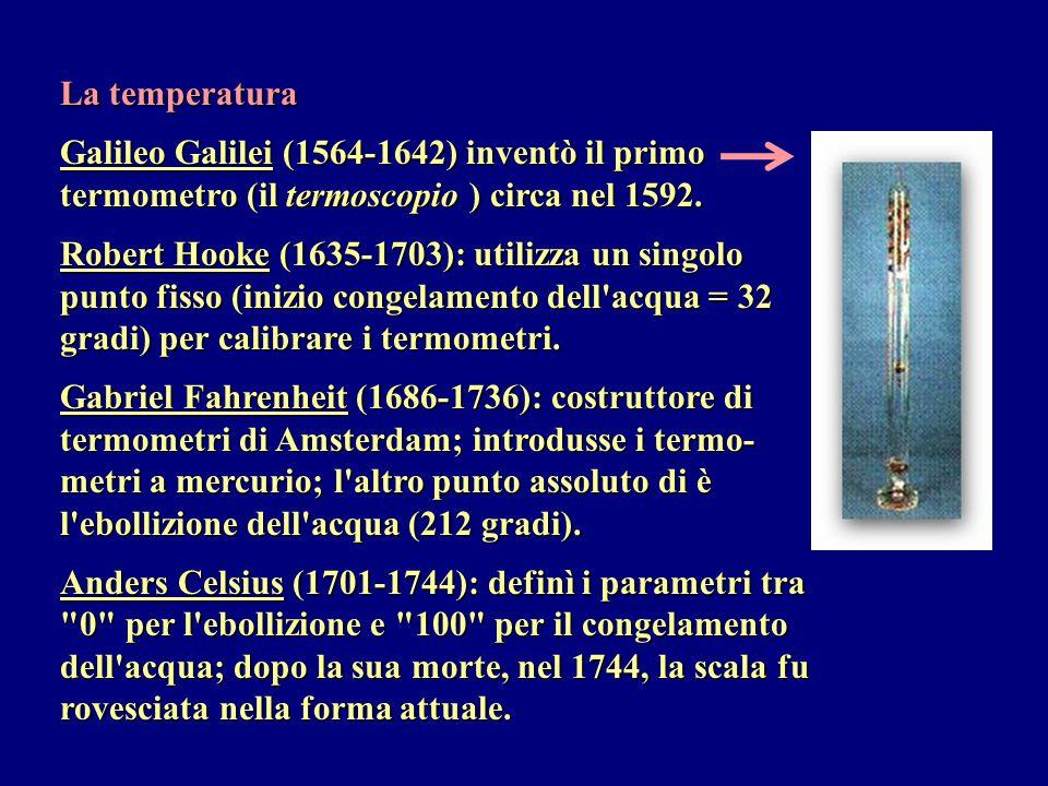 Fisiologia generale  Il bilancio del XVIII secolo si rivela largamente positivo.