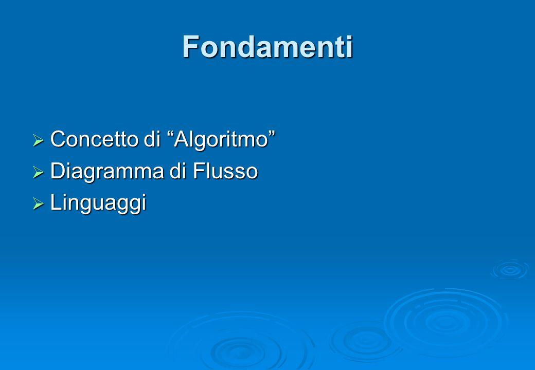 """Fondamenti  Concetto di """"Algoritmo""""  Diagramma di Flusso  Linguaggi"""