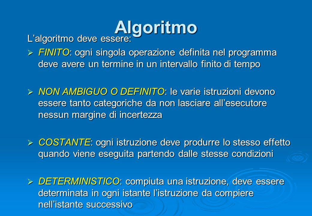 Algoritmo L'algoritmo deve essere:  FINITO: ogni singola operazione definita nel programma deve avere un termine in un intervallo finito di tempo  N