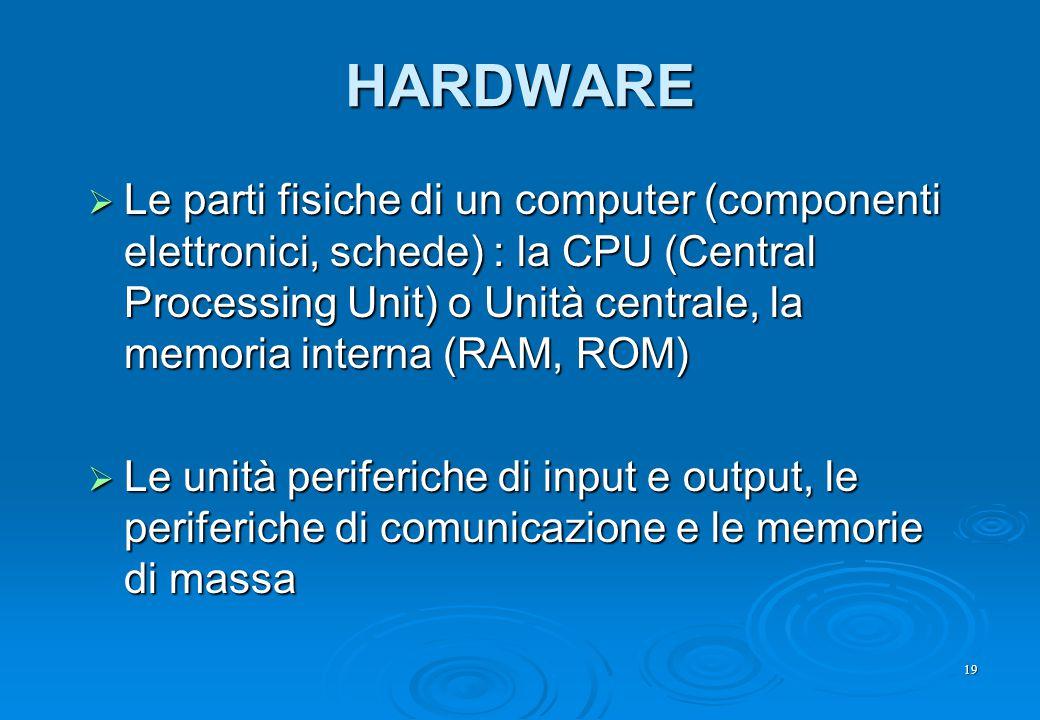 19 HARDWARE  Le parti fisiche di un computer (componenti elettronici, schede) : la CPU (Central Processing Unit) o Unità centrale, la memoria interna