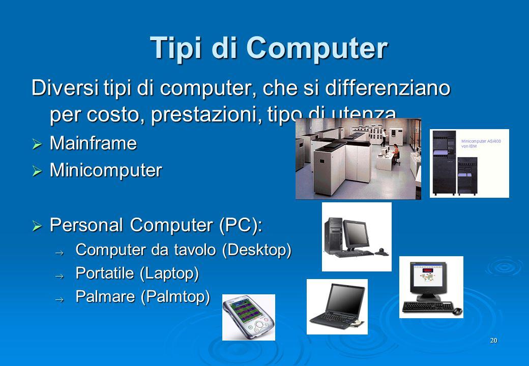 20 Tipi di Computer Diversi tipi di computer, che si differenziano per costo, prestazioni, tipo di utenza  Mainframe  Minicomputer  Personal Comput