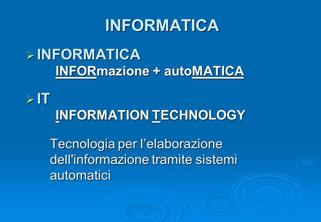 INFORMATICA  INFORMATICA INFORmazione + autoMATICA  IT INFORMATION TECHNOLOGY Tecnologia per l'elaborazione dell'informazione tramite sistemi automa