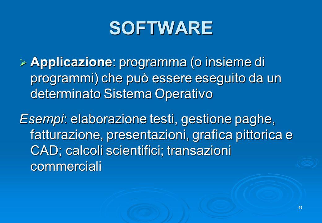 41 SOFTWARE  Applicazione: programma (o insieme di programmi) che può essere eseguito da un determinato Sistema Operativo Esempi: elaborazione testi,