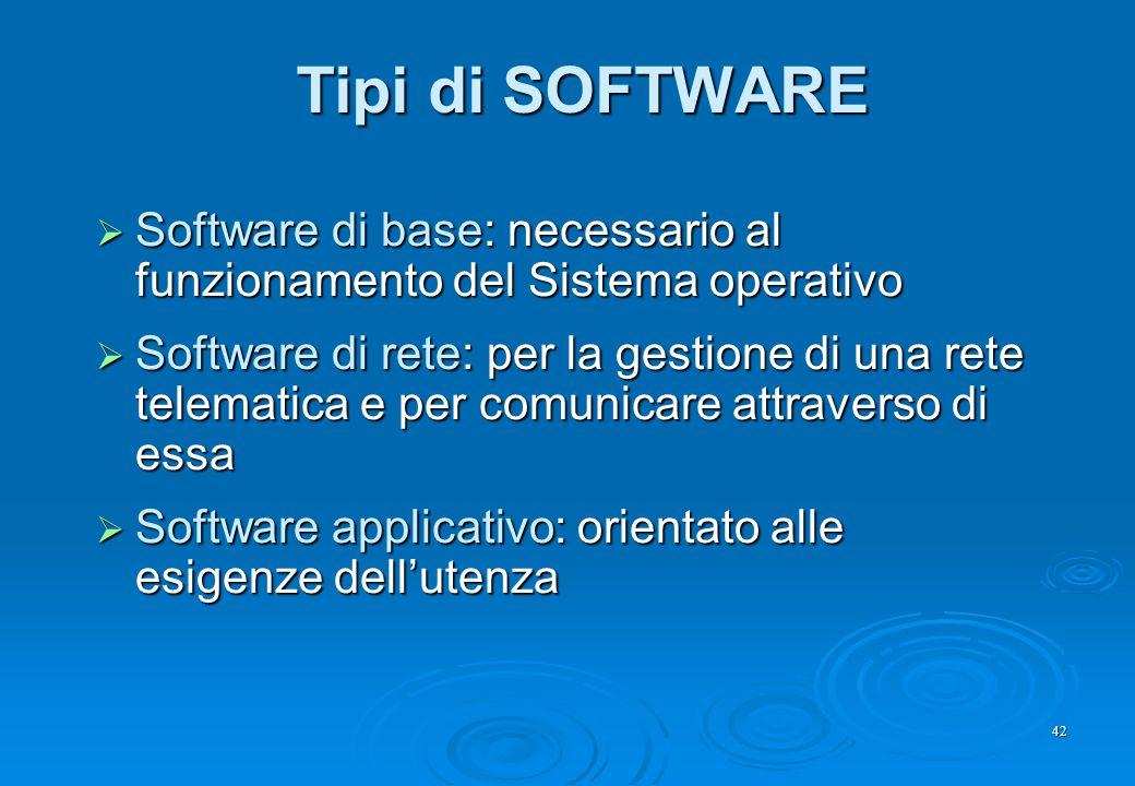 42 Tipi di SOFTWARE  Software di base: necessario al funzionamento del Sistema operativo  Software di rete: per la gestione di una rete telematica e