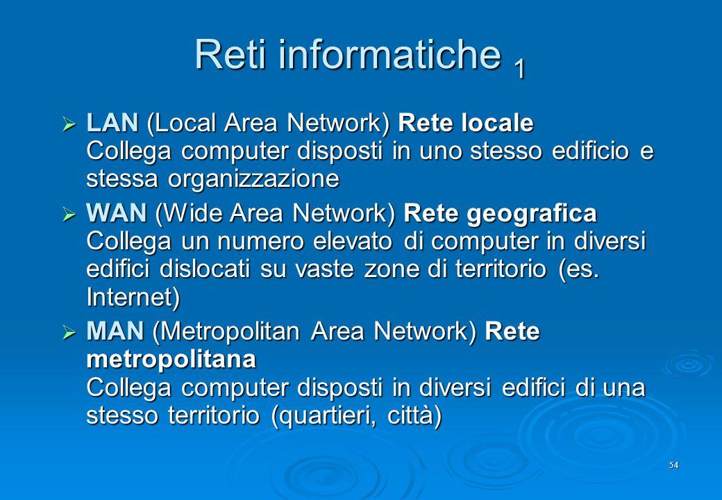 54 Reti informatiche 1  LAN (Local Area Network) Rete locale Collega computer disposti in uno stesso edificio e stessa organizzazione  WAN (Wide Are