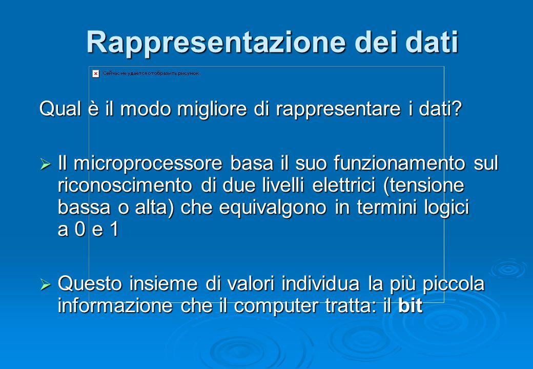 Rappresentazione dei dati Qual è il modo migliore di rappresentare i dati?  Il microprocessore basa il suo funzionamento sul riconoscimento di due li