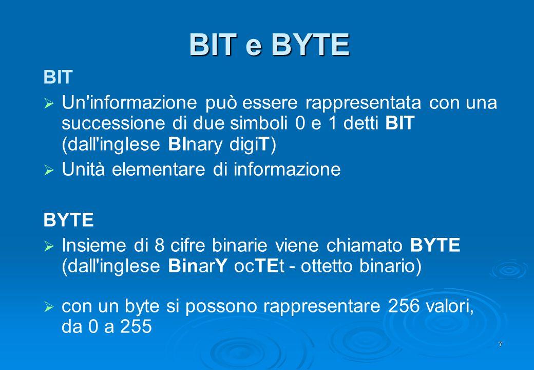 7 BIT e BYTE BIT   Un'informazione può essere rappresentata con una successione di due simboli 0 e 1 detti BIT (dall'inglese BInary digiT)   Unità