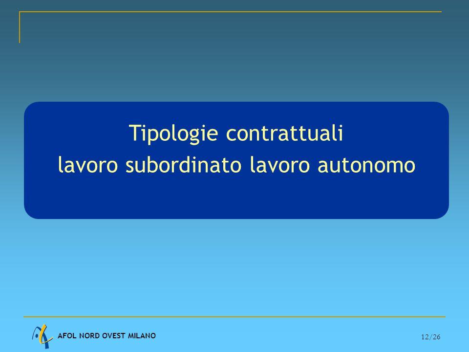AFOL NORD OVEST MILANO 12/26 Tipologie contrattuali lavoro subordinato lavoro autonomo