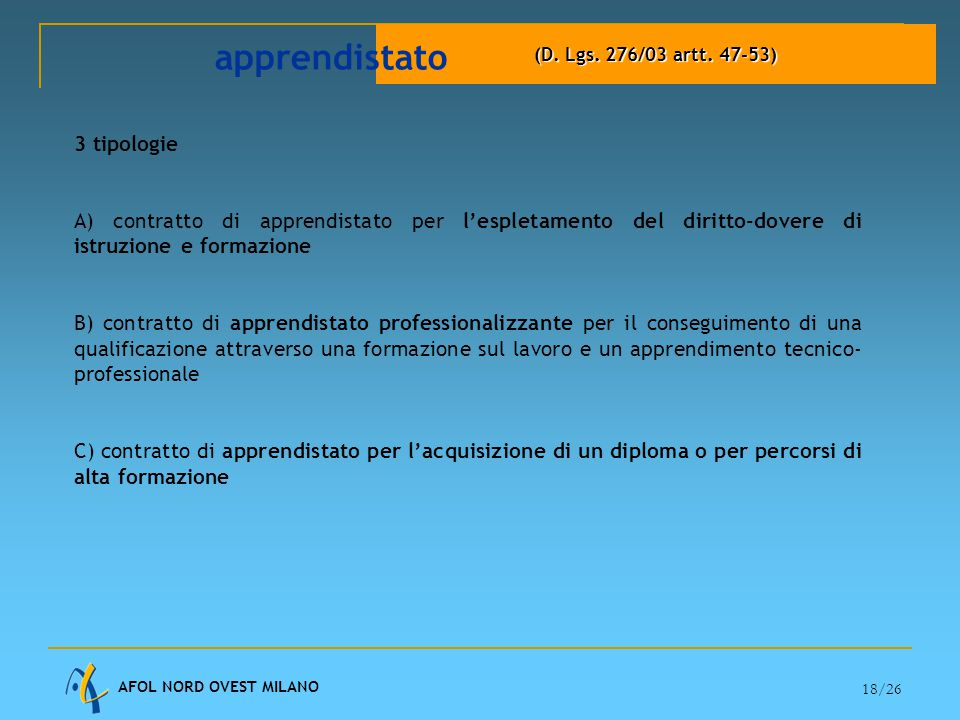 AFOL NORD OVEST MILANO 18/26 (D. Lgs. 276/03 artt.
