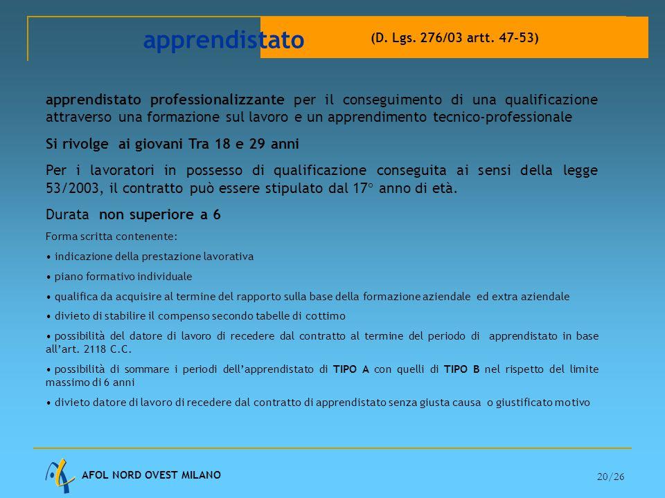 AFOL NORD OVEST MILANO 20/26 (D. Lgs. 276/03 artt.
