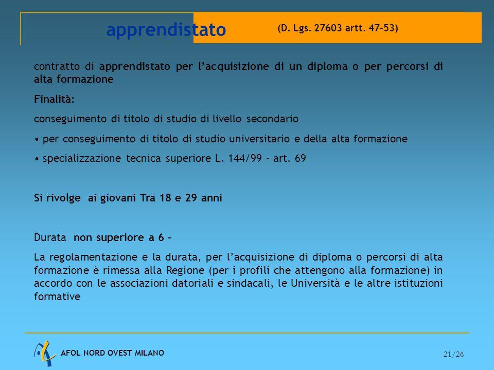 AFOL NORD OVEST MILANO 21/26 (D. Lgs. 27603 artt.