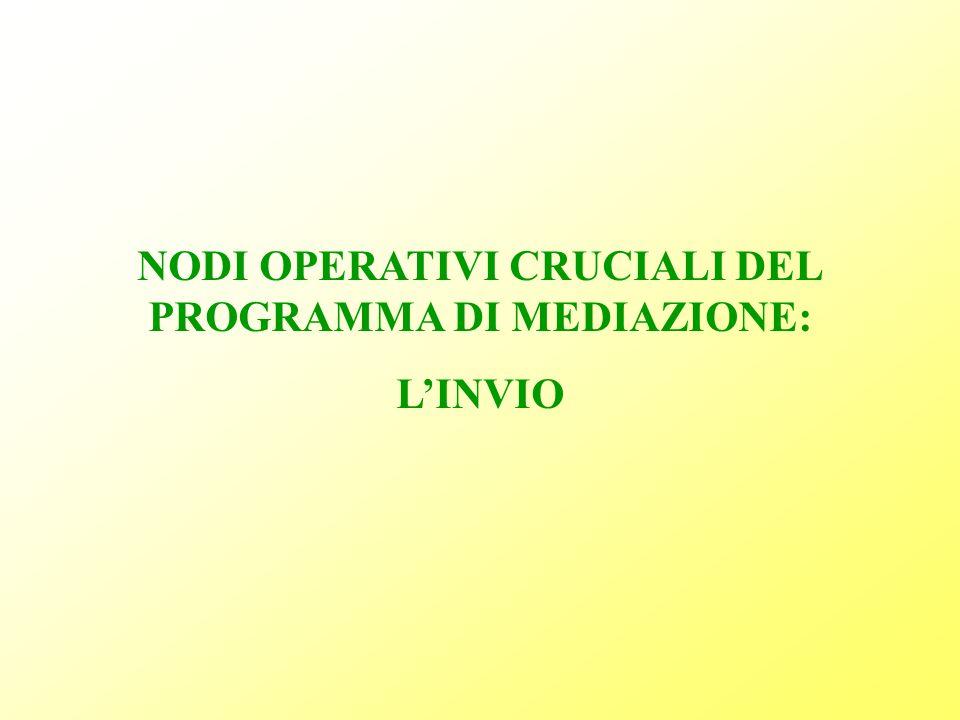 NODI OPERATIVI CRUCIALI DEL PROGRAMMA DI MEDIAZIONE: L'INVIO