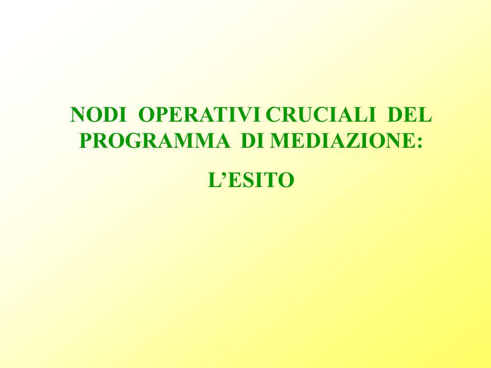 NODI OPERATIVI CRUCIALI DEL PROGRAMMA DI MEDIAZIONE: L'ESITO