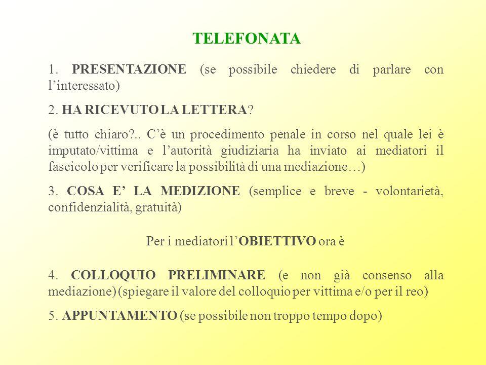 TELEFONATA 1.PRESENTAZIONE (se possibile chiedere di parlare con l'interessato) 2.