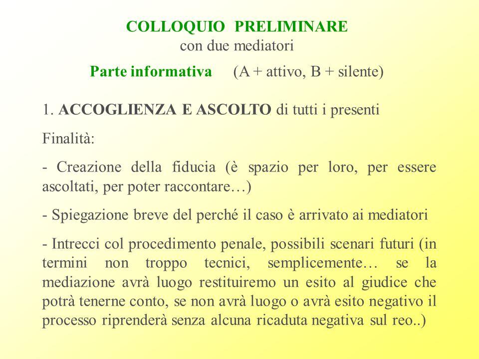 COLLOQUIO PRELIMINARE con due mediatori Parte informativa(A + attivo, B + silente) 1.