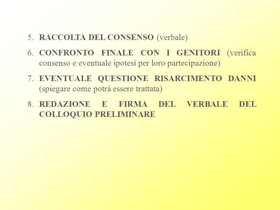 5.RACCOLTA DEL CONSENSO (verbale) 6.CONFRONTO FINALE CON I GENITORI (verifica consenso e eventuale ipotesi per loro partecipazione) 7.EVENTUALE QUESTIONE RISARCIMENTO DANNI (spiegare come potrà essere trattata) 8.REDAZIONE E FIRMA DEL VERBALE DEL COLLOQUIO PRELIMINARE