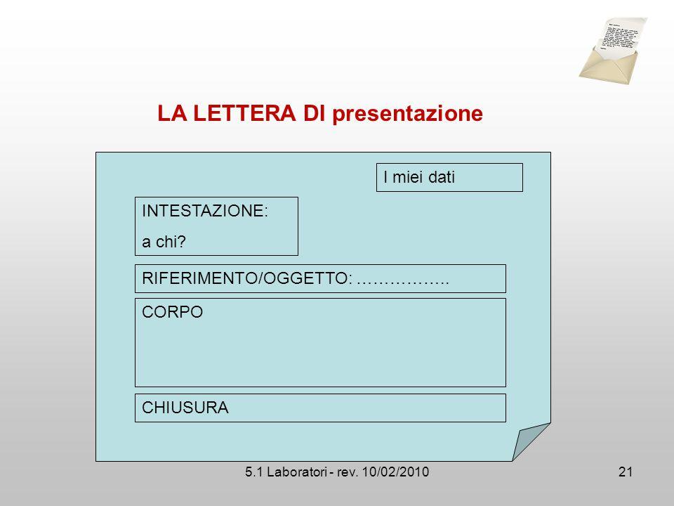 5.1 Laboratori - rev. 10/02/2010 LA LETTERA DI presentazione INTESTAZIONE: a chi? I miei dati RIFERIMENTO/OGGETTO: …………….. CORPO CHIUSURA 21