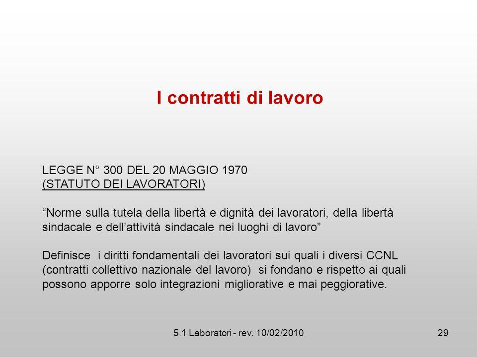 """5.1 Laboratori - rev. 10/02/2010 I contratti di lavoro LEGGE N° 300 DEL 20 MAGGIO 1970 (STATUTO DEI LAVORATORI) """"Norme sulla tutela della libertà e di"""