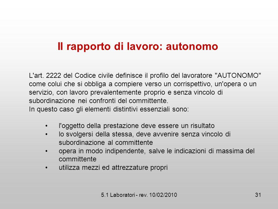 5.1 Laboratori - rev. 10/02/2010 Il rapporto di lavoro: autonomo L'art. 2222 del Codice civile definisce il profilo del lavoratore