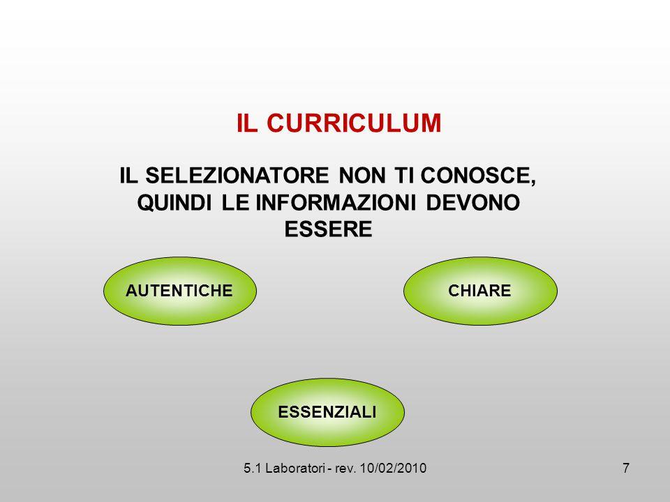 5.1 Laboratori - rev.10/02/2010 …DAI UN TOCCO DI ORIGINALITA' MA NON ESAGERARE!.