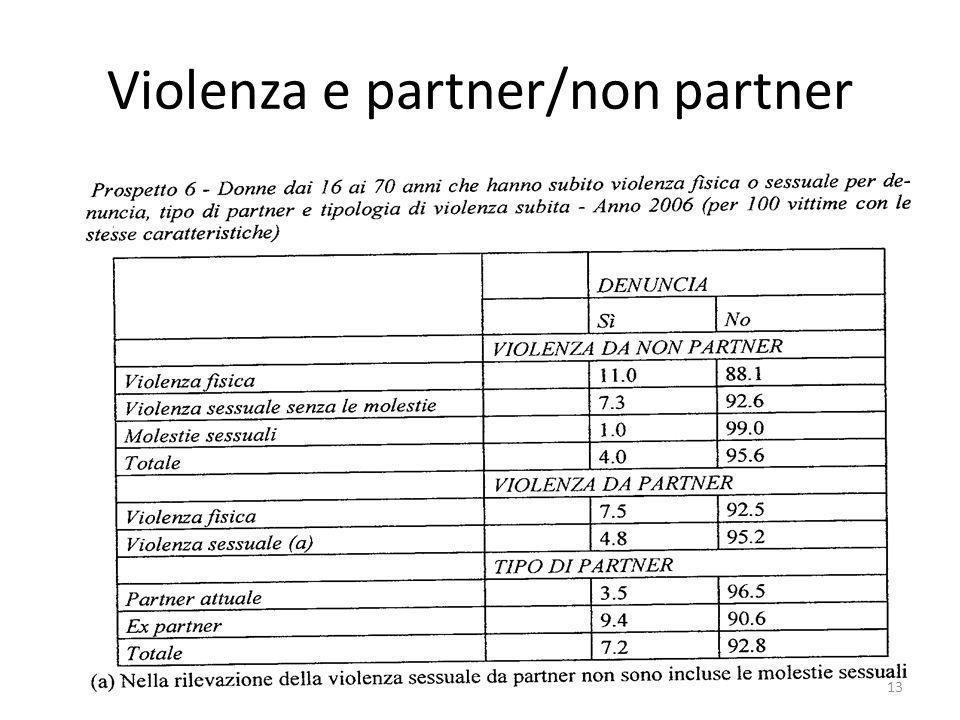 Violenza e partner/non partner 13