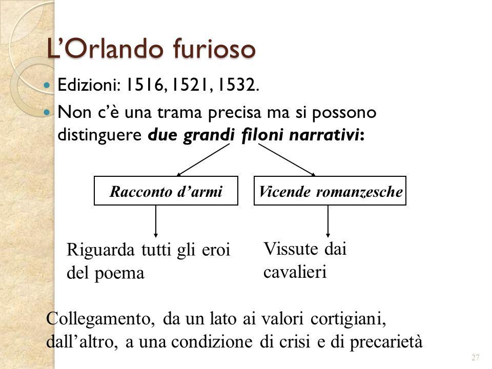 L'Orlando furioso Edizioni: 1516, 1521, 1532. Non c'è una trama precisa ma si possono distinguere due grandi filoni narrativi: 27 Vicende romanzescheR
