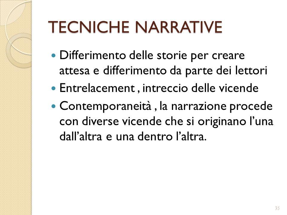 TECNICHE NARRATIVE Differimento delle storie per creare attesa e differimento da parte dei lettori Entrelacement, intreccio delle vicende Contemporane