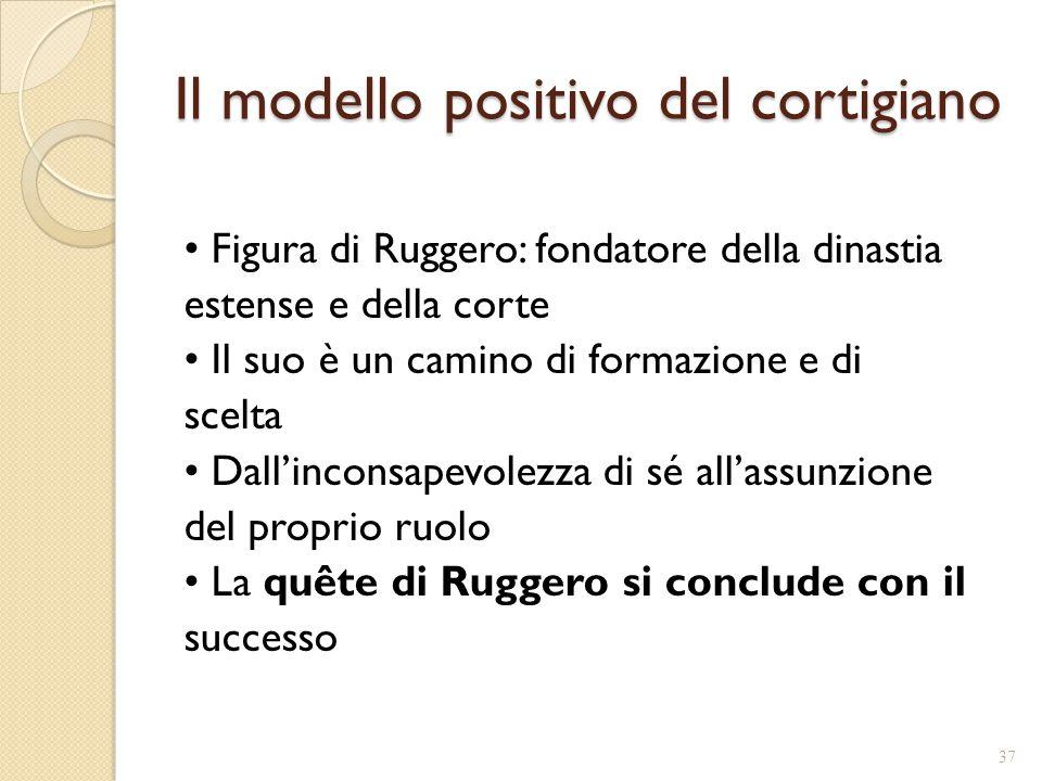 Il modello positivo del cortigiano Figura di Ruggero: fondatore della dinastia estense e della corte Il suo è un camino di formazione e di scelta Dall