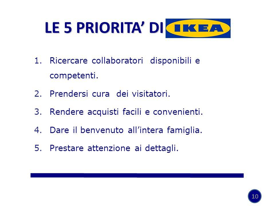 10 LE 5 PRIORITA' DI IKEA 1.Ricercare collaboratori disponibili e competenti. 2.Prendersi cura dei visitatori. 3.Rendere acquisti facili e convenienti