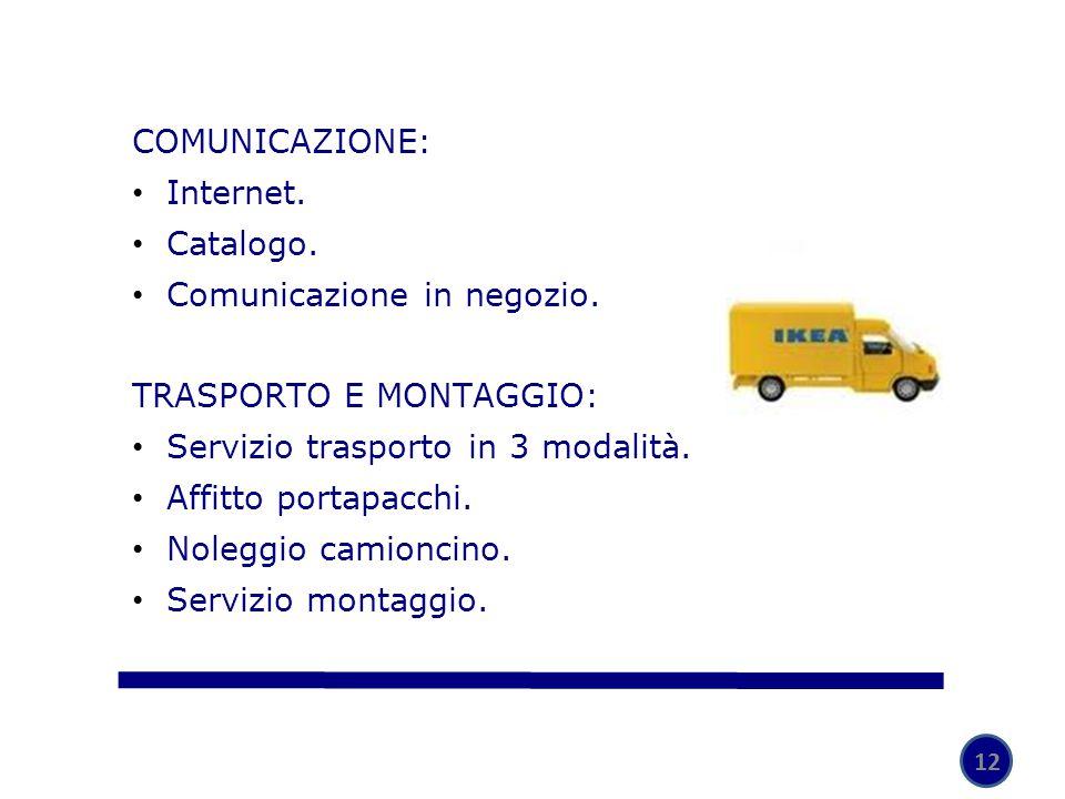 12 COMUNICAZIONE: Internet. Catalogo. Comunicazione in negozio. TRASPORTO E MONTAGGIO: Servizio trasporto in 3 modalità. Affitto portapacchi. Noleggio