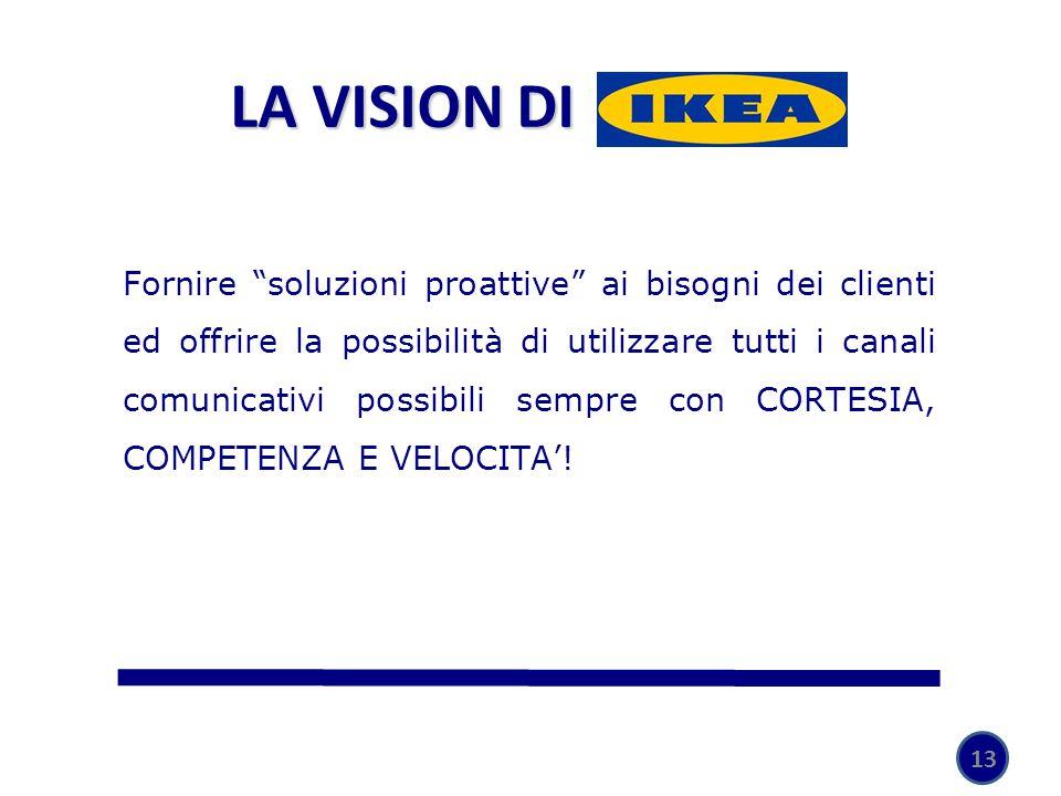 """13 LA VISION DI IKEA Fornire """"soluzioni proattive"""" ai bisogni dei clienti ed offrire la possibilità di utilizzare tutti i canali comunicativi possibil"""