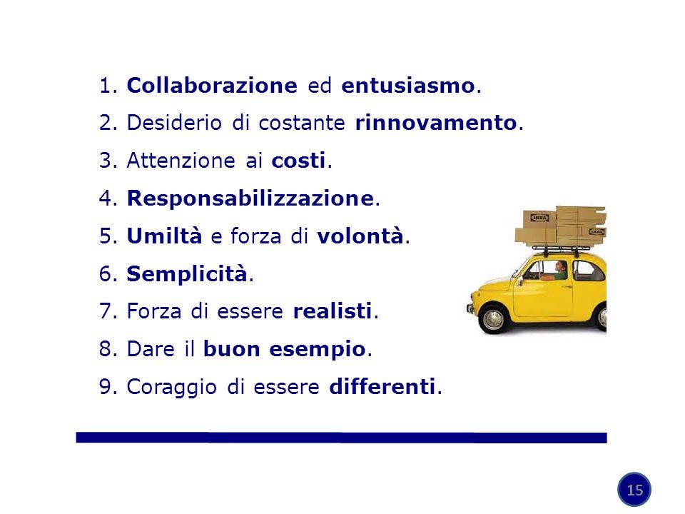 1. Collaborazione ed entusiasmo. 2. Desiderio di costante rinnovamento. 3. Attenzione ai costi. 4. Responsabilizzazione. 5. Umiltà e forza di volontà.